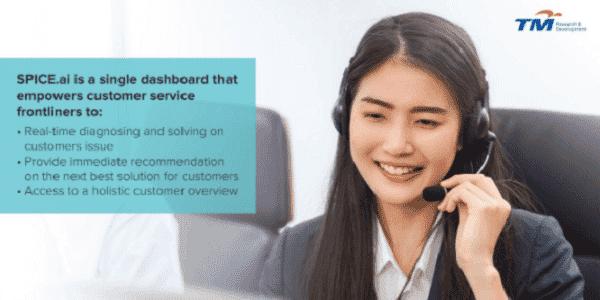 360 Degree Customer View